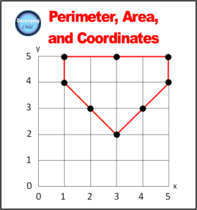 Perimeter, Area, and Coordinates Cover.png